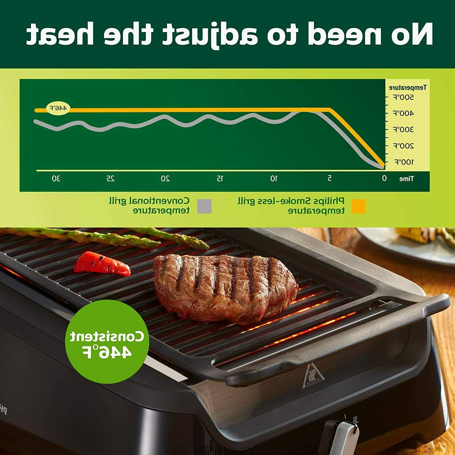 Philips Kitchen Smokeless Electric Indoor Grill